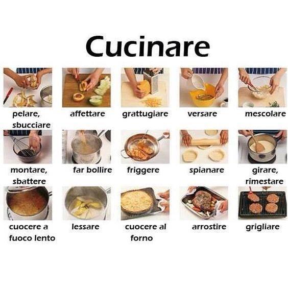 Prova orale online 39 for Cucinare in inglese